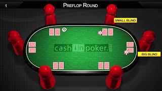 How To Play Poker - Learn Poker Rules: Texas hold em rules - by Cashinpoker.com