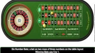 How to Play Roulette - Roulette Rules
