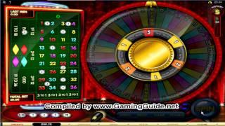 All Slots Casino Wheel of Riches